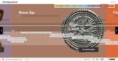 21 dossiers multimédias en ligne de l'INRAP (chronologie de la préhistoire à nos jours…) |
