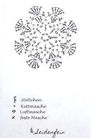 seidenfeins Blog vom schönen Landleben: Anleitung für die Häkelblüte Frieda * Crochet flower Frieda Tutorial Knitting Stitches, Knitting Patterns, Crochet Pattern, Homemade Blankets, Easy Stitch, How To Start Knitting, Embroidered Clothes, Garter Stitch, Yarn Needle