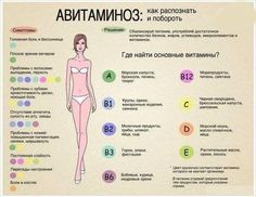 Каких витаминов вам не хватает.  http://aniramia.ru/kakich-vitaminov-ne-chvataet/