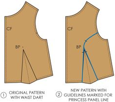 This is the easiest how to on turning darts into princess seams and shows you where the grainlines go. Too bad I didn't find it *before* I altered my pattern block. | Fundamentals of Pattern Making: Princess Panel Lines - The Cutting Class