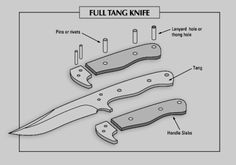 Understanding A Knife's Tang From Our Article: How To Pick The Best Fixed Blade Knife