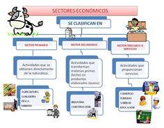 Homeschool, Lettering, Solar, Socialism, Geography, Frases, Vestidos, Preschool Math Activities, Continents Activities