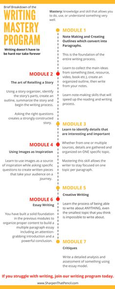 Subject  Descriptive Writing    Essay Examples Term