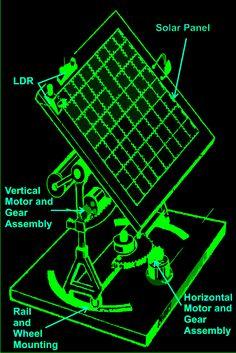 solar tracker More