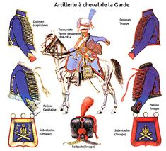 French Napoleonic Horse Artillery Uniforms | oO L'ARTILLERIE NAPOLEONIENNE Oo.
