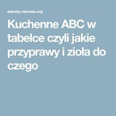 Kuchenne ABC w tabelce czyli jakie przyprawy i zioła do czego