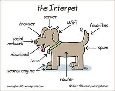 anim, dogs, interpet, funni dog, doggi, humor, puppi, wrong hand, dog stuff