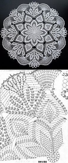 Online Knitting and Crochet Pattern Software. Knitinspire is a pattern drafting software that allows you to create patterns for both crochet and knitting. Filet Crochet, Mandala Au Crochet, Beau Crochet, Free Crochet Doily Patterns, Crochet Doily Diagram, Thread Crochet, Crochet Motif, Crochet Designs, Crochet Stitches