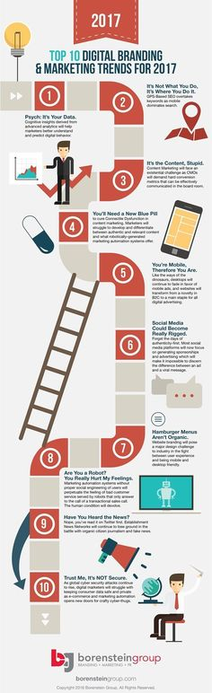 Marketing Strategy - 2017's Top 10 Digital Branding and Marketing Trends [Infographic] - @marketingprofs