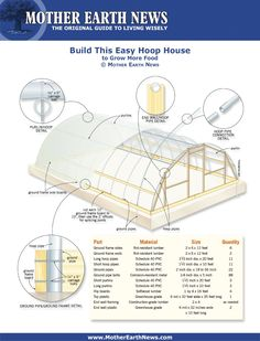 Mother Earth DIY Greenhouse