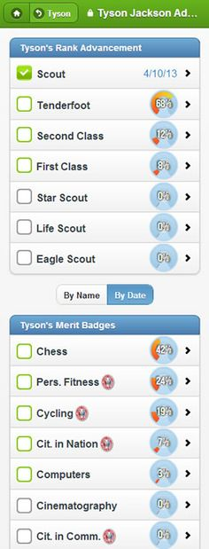 Keep track of your scouts achievements and awards all in one place. It makes the confusing paths of achievement tracking so simple. A great tool for parents and leaders to stay on the same page. Can't say enough how much I love this and how little effort it takes to keep track of everything.