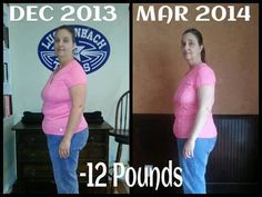 Take your weight loss to a whole new level  www.skinnymizfitz.sbc90.com