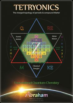 Principia Geometrica [3a] - Quantum Chemistry available for download now    https://drive.google.com/file/d/0B0xb7kQORMdDTVRYUDUwOHNYR2s/edit?usp=sharing  Atoms, conductors, Atomic configurations, Atomic numbers, Exact atomic rest mass-Matter, new Periodic table, quantum topologies of all periodic elements, aufbau process........