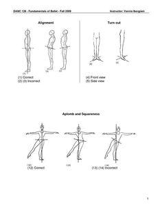 Para entender más sobre la alineación del eje, caderas, apertura y aplomo #ballet #dancer #fitnessballet #balletparatodos #metepec #casadedanzamx