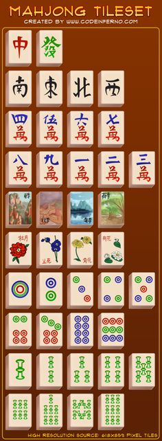 A complete mahjong tileset with a high resolution source PSD file. Comes with 64px, 96px, 128, and 618px verisons ready to place in your game! edit: Fixed some translation errors.