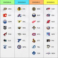 NHL realignment now official: Wild card playoffs, four divisions for next season