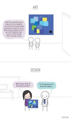 The Fine Line Between Art and Design