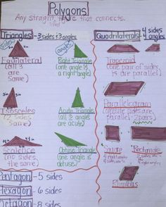 Anchor Charts = Google for Kids: Use anchor charts during work time to help students look up those facts and tricky things that they haven't mastered yet.