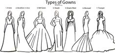 Types of Gowns for Different Body Shapes - Wedding Dresses 2019 Best Brindal Types Of Dresses Styles, Types Of Prom Dresses, Types Of Wedding Gowns, Wedding Dress Body Type, Best Formal Dresses, Types Of Gowns, Wedding Dresses, Types Of Body Shapes, Body Types
