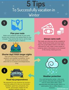 Road trip safety | Weather protection | Driving in winter | Stay safe for winter vacation