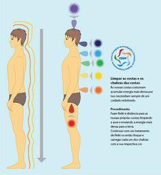 Limpeza energética das costas e dos chakras das costas