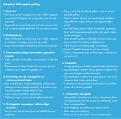 IGDI model Kijkwijzer Spelling. Kijk voor meer informatie (video en artikel) ook op