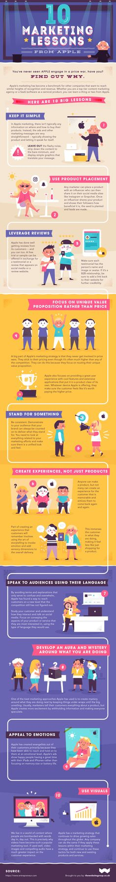 10 Things Your Business Can Learn from Apple's Marketing #Infographic