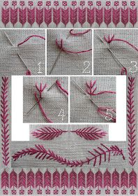 Fly stitch with suggestions of how to use as a decorative border