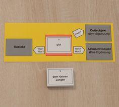 satzglieder f r den daz unterricht teacher 39 s life deutsch als zweitsprache pinterest. Black Bedroom Furniture Sets. Home Design Ideas