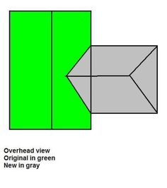how to add a gable roof to an existing roof