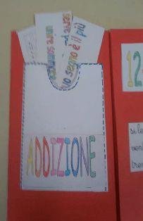 HO PENSATO UN LAPBOOK: Matematica – classe 2^ Scuola Primaria