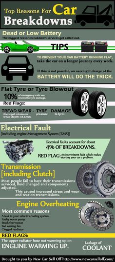 Infographic: Top Reasons for Car Breakdowns - http://bit.ly/1taLWlq
