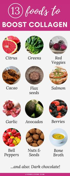 Boost collagen naturally with these 13 powerful foods. This post highlights collagen benefits and also shows you the best collagen foods so that you don't have to rely on collagen supplements. Nutrition Education, Sport Nutrition, Nutrition Sportive, Healthy Nutrition, Nutrition Tips, Nutrition Poster, Nutrition Quotes, Nutrition Activities, Complete Nutrition