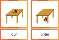 Die Datei enthält 12 Karten zu den Präpositionen auf, unter, vor, hinter, neben, zwischen und im. Es gibt verschiedene Versionen bei denen der Text variiert je nachdem, ob beschrieben werden soll wo der Ball liegt oder ob es ein Auftrag ist den Ball irgendwo hinzulegen.