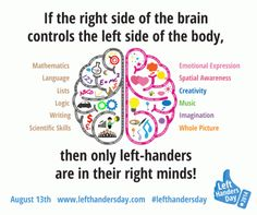Left handed information and left handed products - raising awareness of the needs of lefthanders worldwide on International Left-Handers Day Left Handed People Facts, Left Handed Quotes, Left Handed Day, Left Handed Problems, Happy Left Handers Day, International Left Handers Day, Logic Music, Karma, Hand Quotes