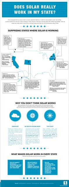 Infographic: Does solar energy really work in my state?