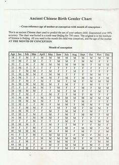 gregorian translated table for chinese calendar 2015 how to
