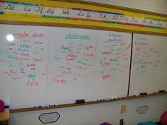 Word Work Activity --- This is a great activity to review grammar!