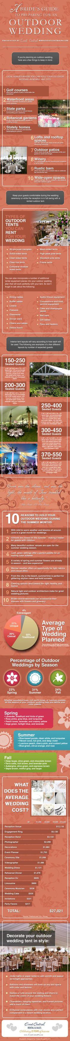 A Bride's Guide to an Outdoor Wedding