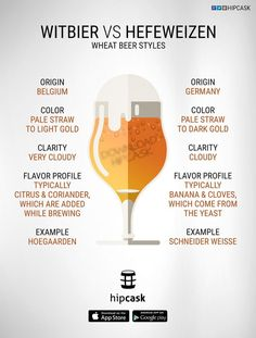 1cbbd2b5f183 43 Infographics about Alcohol That Every Drinker Should Read .