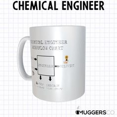 This Chemical Engineer Workflow Chart Coffee Mug makes for a funny cool gift that speaks of a person's passion for their profession. Don't sweat over the right gift! This mug is beautiful as it is durable; a great gift to give that deserving person. The universal acceptance of a coffee mug as a gift makes it a preferred gift choice, and this mug is an excellent gift for the one you want to celebrate. Funny Coffee Cups, Funny Mugs, Coffee Mugs, Great Gifts For Men, Cool Gifts, Best Gifts, Coffee Humor, Acceptance, Engineer