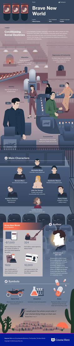 This @CourseHero infographic highlights quotes and themes from Brave New World.
