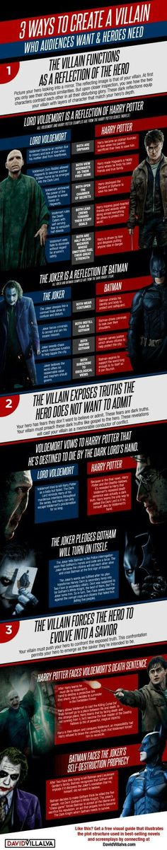 Some of the best advice for constructing a villain I have ever read