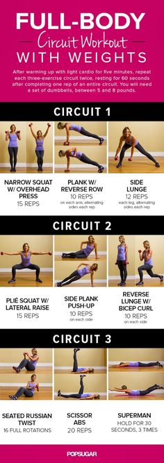 Full-Body Circuit Workout