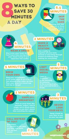 """Resolving to spend more """"me-time"""" in 2015? Here's some quick ways to save 30 minutes a day (that's 3 and a half hours a week)!"""