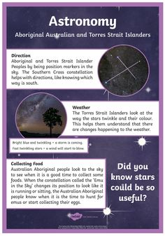 This poster contains great information about how astronomy has been used by some Aboriginal and Torres Strait Islander people. Astronomy Quotes, Astronomy Facts, Astronomy Pictures, Space And Astronomy, Astronomy Tattoo, Aboriginal Education, Indigenous Education, Aboriginal Culture, Aboriginal People