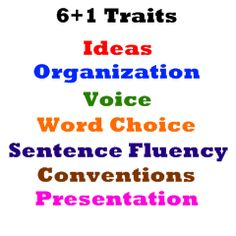 6+1 Traits: 6+1 Writing Traits Model to guide the instruction and evaluation of writing, a 6-point rubric to use for assessing writing in accordance with the 6+1 Writing Traits Model. MPS rubrics are available in a student-friendly format with simplified langauge and alternative terms for use in with students in the classroom.