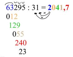 I metodi della divisione a due cifre della nostra Maestra Francesca. DIVISIONI A 2 CIFRE Diverse sono le strade percorribili, io seguo questa metodologia