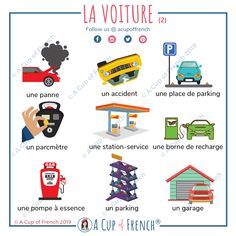 Here's the second infographic to learn French vocabulary about the car. Une panne, un accident, une place de parking, etc. French Verbs, French Phrases, French Quotes, French Grammar, Basic French Words, How To Speak French, Learn French, French Expressions, French Language Lessons