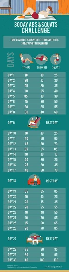 30 Day Abs And Squats Challenge -- here\'s a guide for every fab femme who wants to get fit but isn\'t sure where to start, or how to scale up! www.fitnessrepubl... healthandfitnessn...